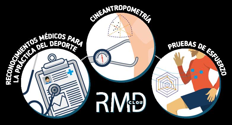 RMD - Software médico para gestión medicina deportiva
